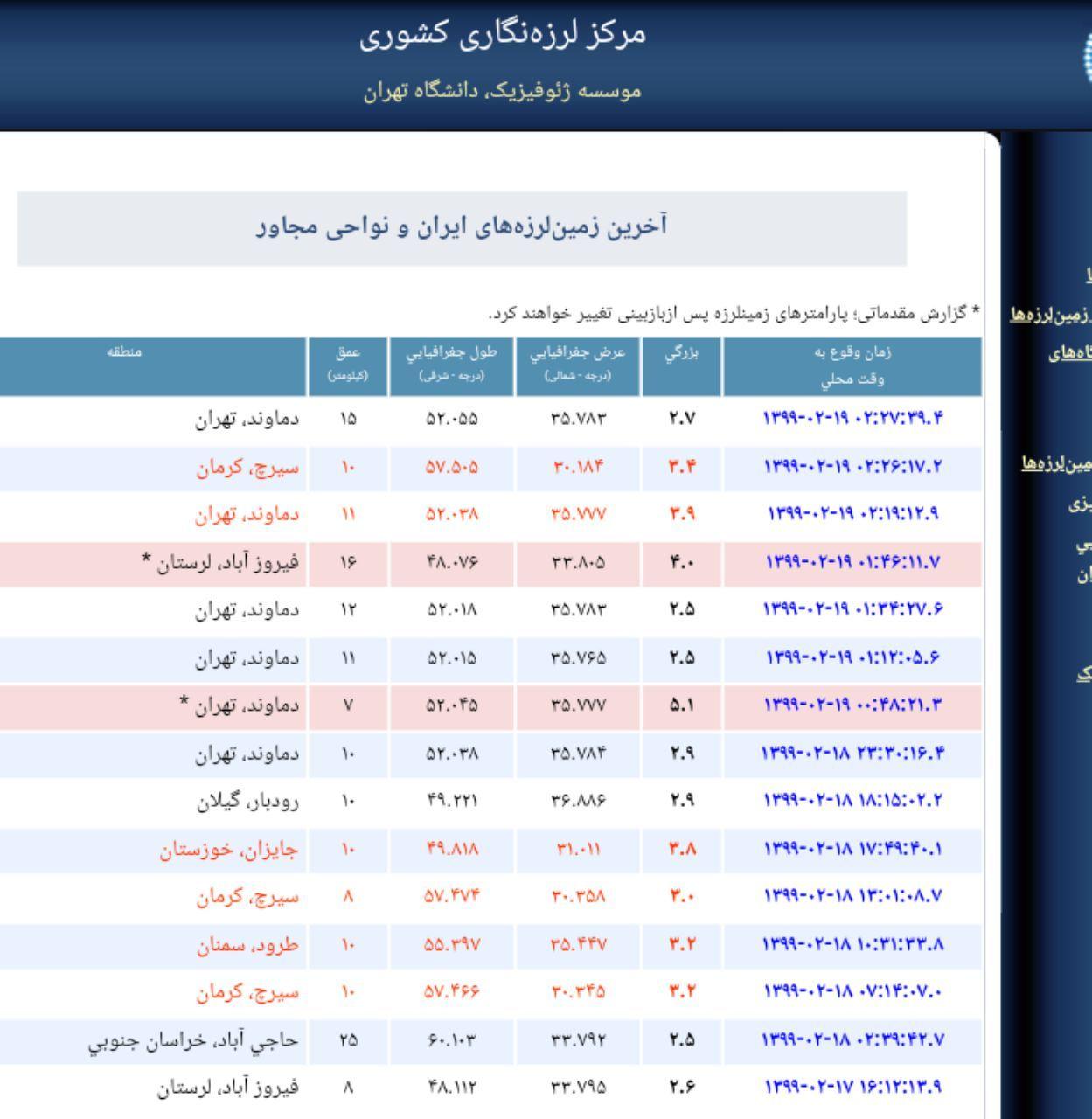 زلزله کرمان امشب