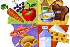 مناسبت ترین مواد غذایی برای تغذیه کودکان کدامند؟