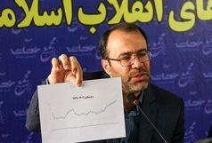 ابتلای ۳ تن از نمایندگان استان اصفهان به کرونا/ نماینده سمیرم در بیمارستان بستری شد