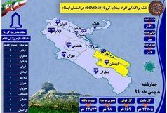 آخرین و جدیدترین آمار کرونایی استان ایلام تا ۸ بهمن ۹۹