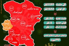 آخرین و جدیدترین آمار کرونایی استان همدان تا ۱۸ فروردین ۱۴۰۰