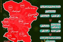 آخرین و جدیدترین آمار کرونایی استان همدان تا 25 فروردین 1400