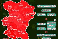 آخرین و جدیدترین آمار کرونایی استان همدان تا 28 فروردین 1400