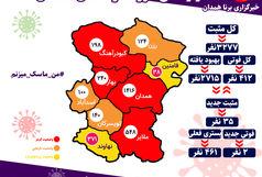 آخرین آمار ویروس کرونا در استان همدان/3 هزار و 277 مورد ابتلا و 412 مورد فوت ناشی از کرونا در استان همدان