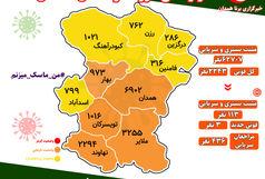 آخرین و جدیدترین آمار کرونایی استان همدان تا یک تیر 1400