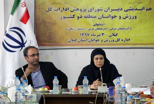 استان گیلان جز استانهای پژوهش محور در حوزه ورزش و جوانان است