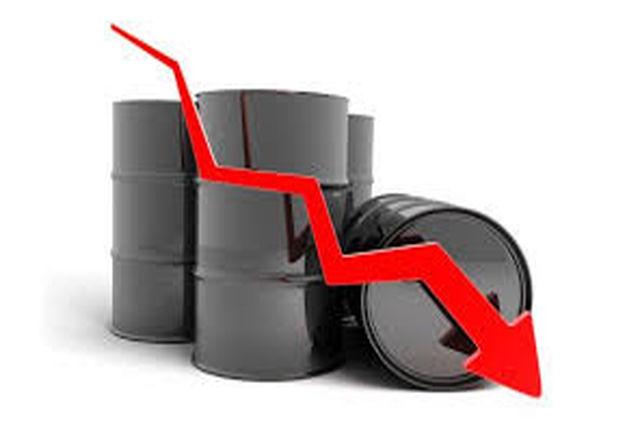 تداوم افت قیمت نفت در پی هشدار موج دوم ویروس کرونا