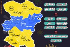 آخرین و جدیدترین آمار کرونایی استان همدان تا 29 دی 99
