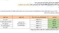 جزئیات طرح پیش فروش محصولات سایپا  ویژه عید سعید فطر + جدول