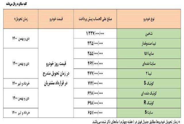 جزییات طرح پیش فروش 9 محصول سایپا ویژه عید تا عید + جدول