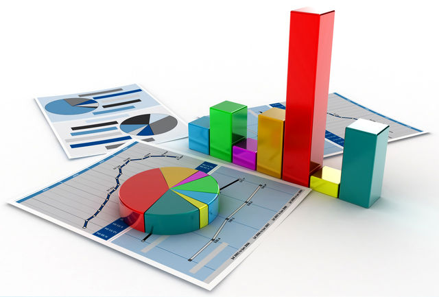 افزایش ۹۷.۶ درصدی سرمایه گذاری و ۶.۹ درصدی اشتغال بخش صنعت