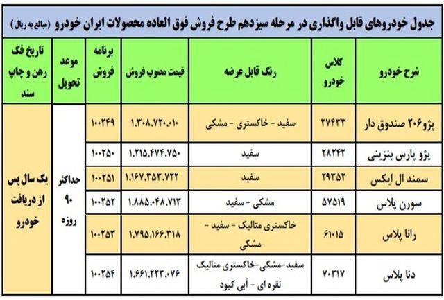 جزییات فروش فوق العاده 6 محصول ایران خودرو اعلام شد + جدول