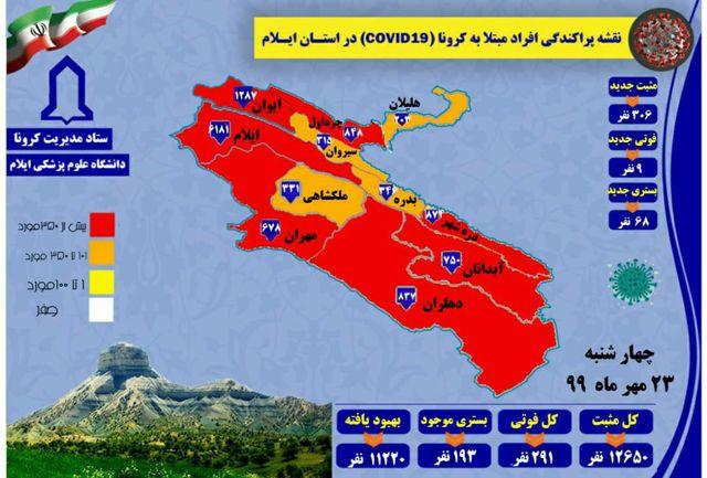یکه تازی بیماری کرونا در استان ایلام/ ۳۰۶مورد جدید مبتلا و ۹ مورد فوتی