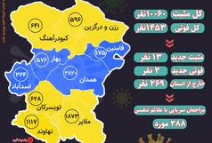 آخرین و جدیدترین آمار کرونایی استان همدان تا سوم بهمن 99