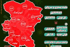آخرین و جدیدترین آمار کرونایی استان همدان تا 30 فروردین 1400