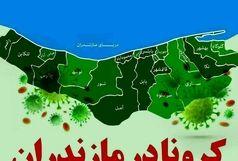 آخرین و جدیدترین آمار کرونایی استان مازندران تا 23 خرداد 1400