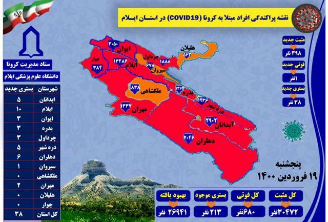 آخرین و جدیدترین آمار کرونایی استان ایلام تا19فروردین1400