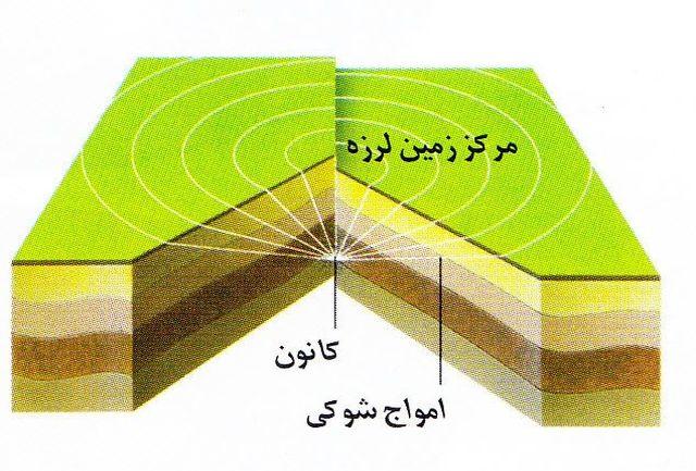 سومار کرمانشاه لرزید