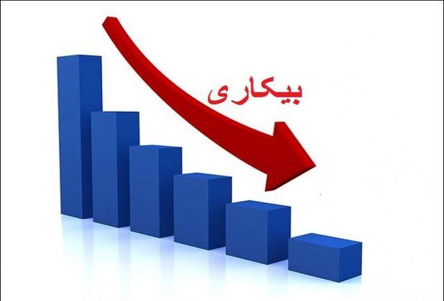 مرکزی پنجمین استان کشور در بهبود شاخص های نرخ بیکاری است