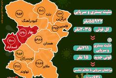 آخرین و جدیدترین آمار کرونایی استان همدان تا 19 اردیبهشت 1400