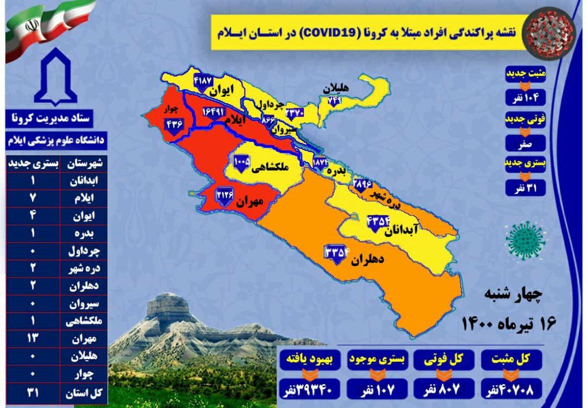 آخرین و جدیدترین آمار کرونایی استان ایلام تا 16 تیر 1400