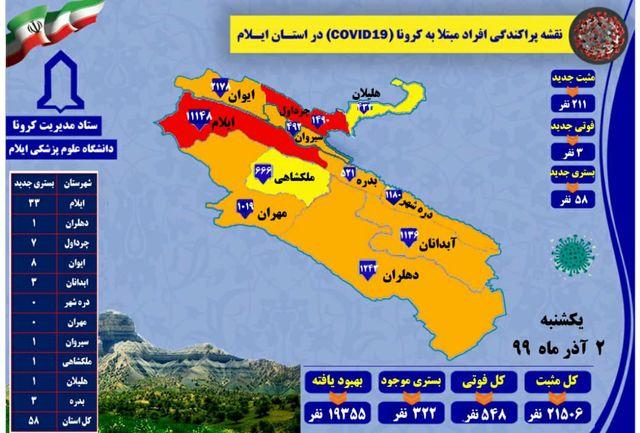 آخرین و جدیدترین آمار کرونایی استان ایلام تا 2 آذر 99