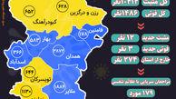 آخرین و جدیدترین آمار کرونایی استان همدان تا 16 بهمن 99