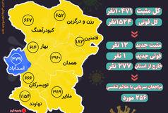 آخرین و جدیدترین آمار کرونایی استان همدان تا 11 اسفند 99