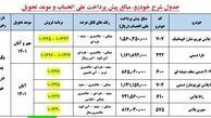 پیش فروش 6 محصول ایران خودرو آغار شد + جدول و لینک ثبت نام