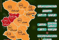 آخرین و جدیدترین آمار کرونایی استان همدان تا 17 اردیبهشت 1400