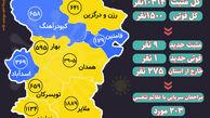 آخرین و جدیدترین آمار کرونایی استان همدان تا 26 بهمن 99