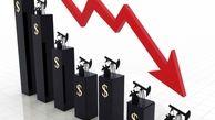 کاهش ۲۰ درصدی قیمت نفت در سال ۲۰۲۰