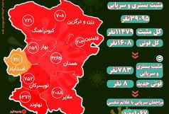 آخرین و جدیدترین آمار کرونایی استان همدان تا ۲۱ فروردین ۱۴۰۰