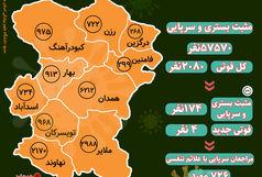 آخرین و جدیدترین آمار کرونایی استان همدان تا 25 اردیبهشت 1400