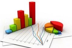 نرخ تورم در بهمن ماه اعلام شد
